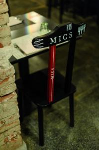 Mics1